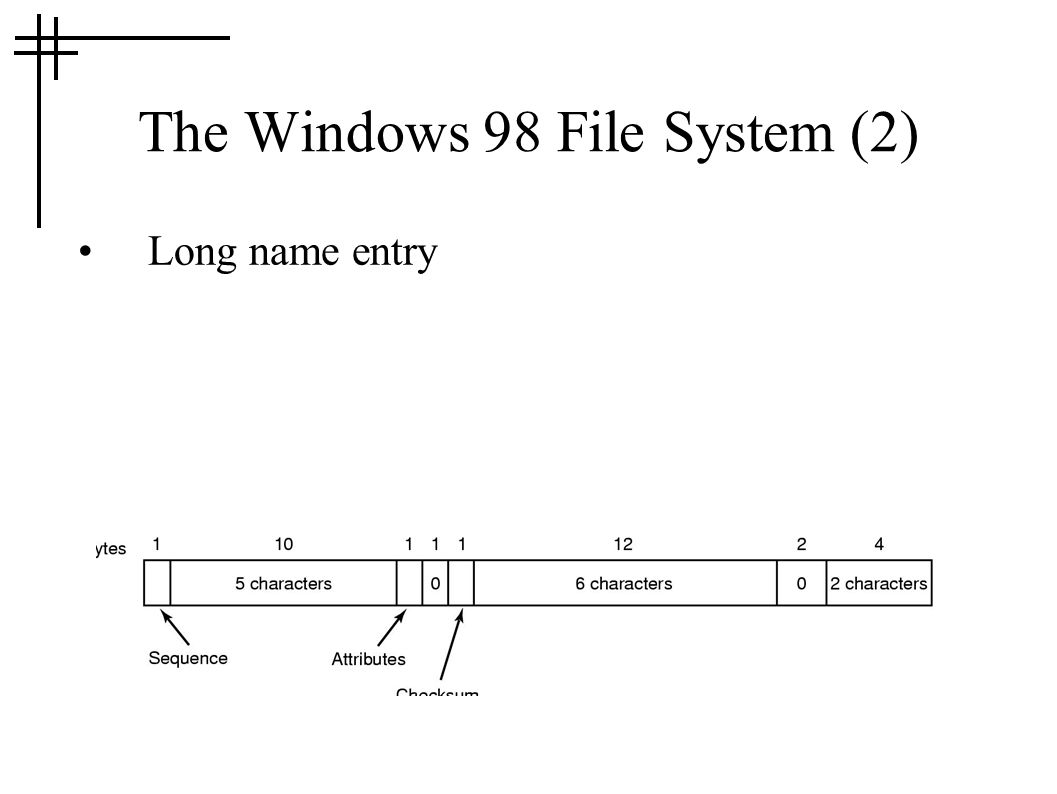 The Windows 98 File System (2) Long name entry