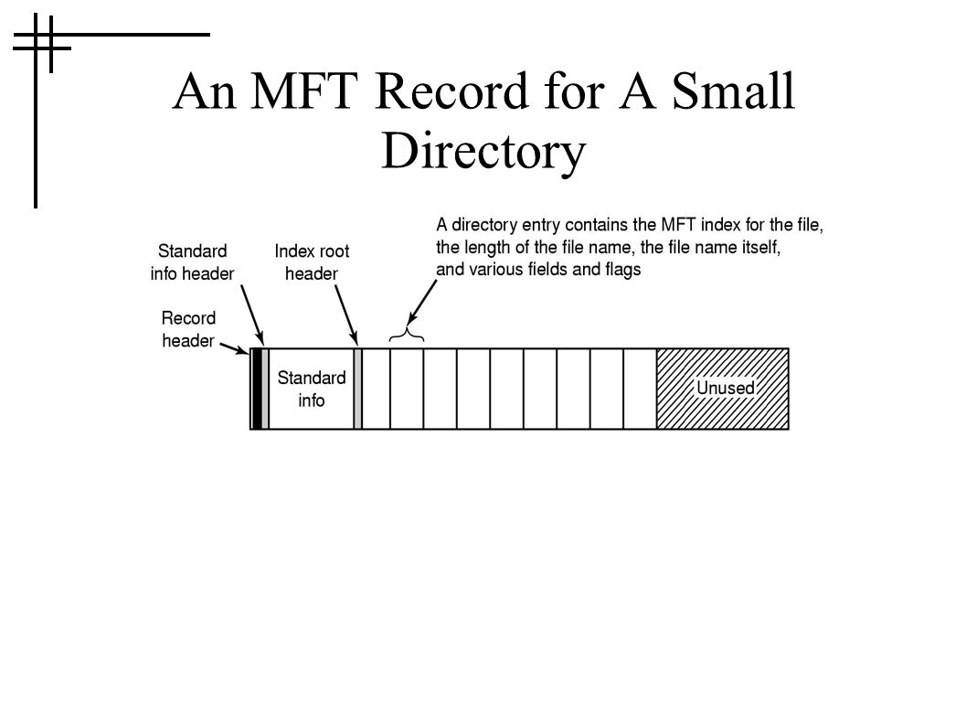 An MFT Record for A Small Directory
