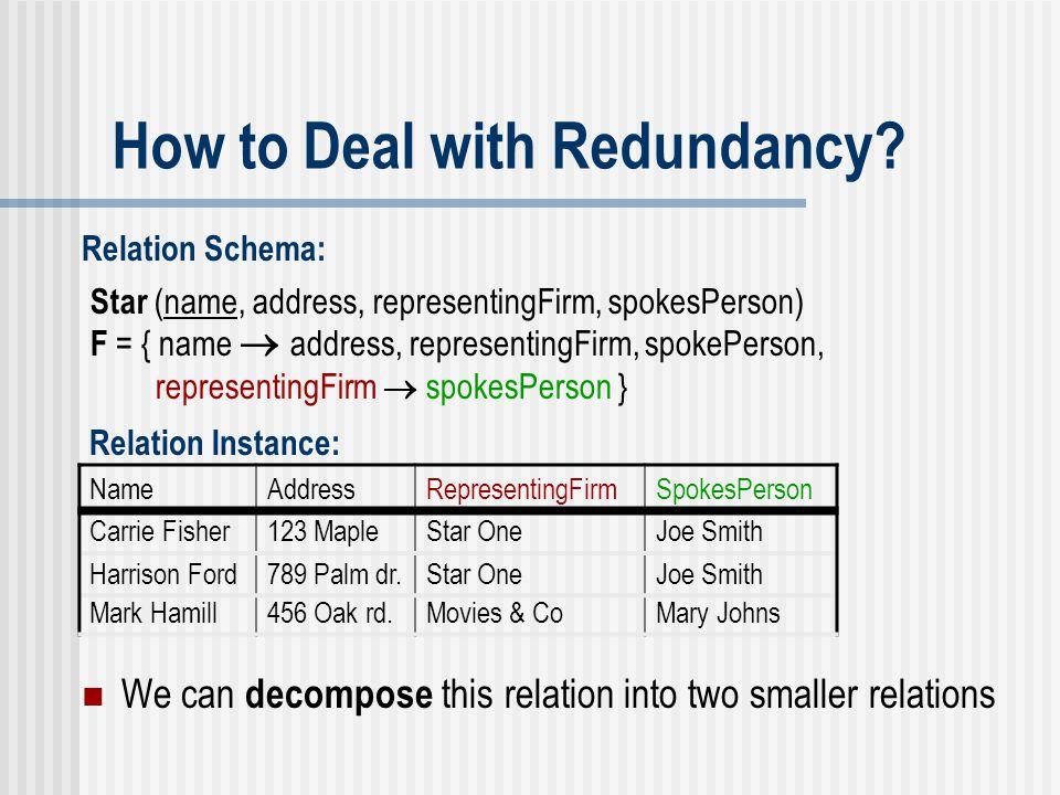 How to Deal with Redundancy? NameAddressRepresentingFirmSpokesPerson Carrie Fisher123 MapleStar OneJoe Smith Harrison Ford789 Palm dr.Star OneJoe Smit