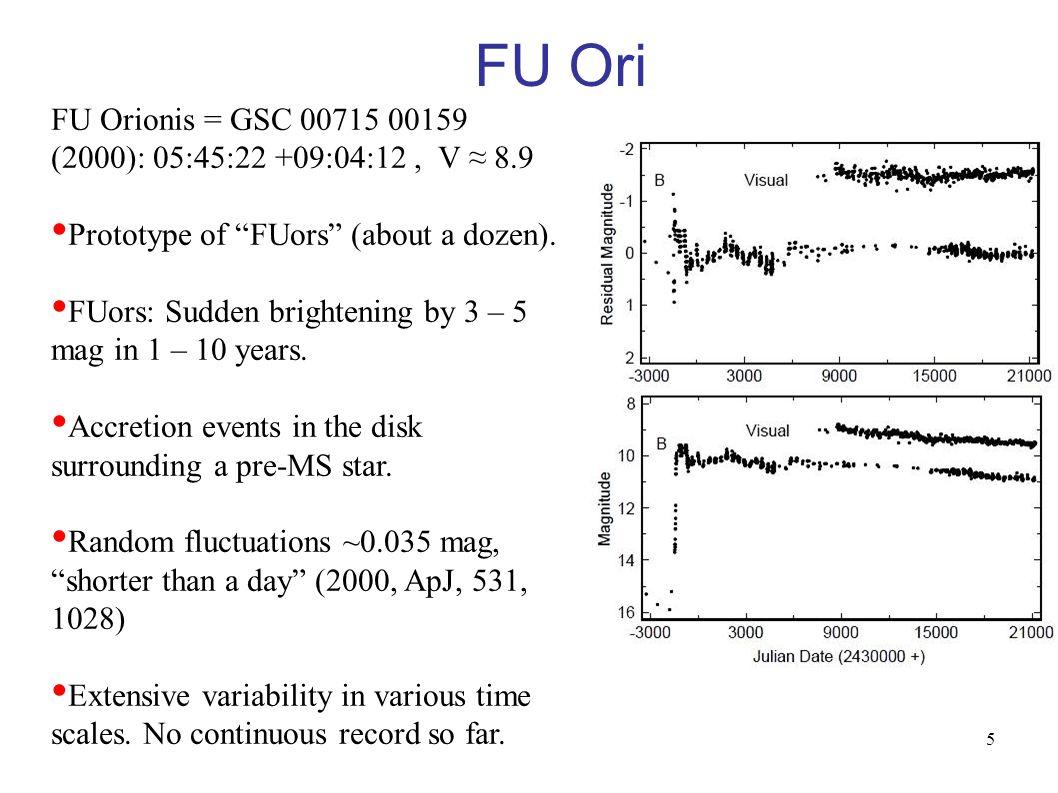 5 FU Ori FU Orionis = GSC 00715 00159 (2000): 05:45:22 +09:04:12, V ≈ 8.9 Prototype of FUors (about a dozen).