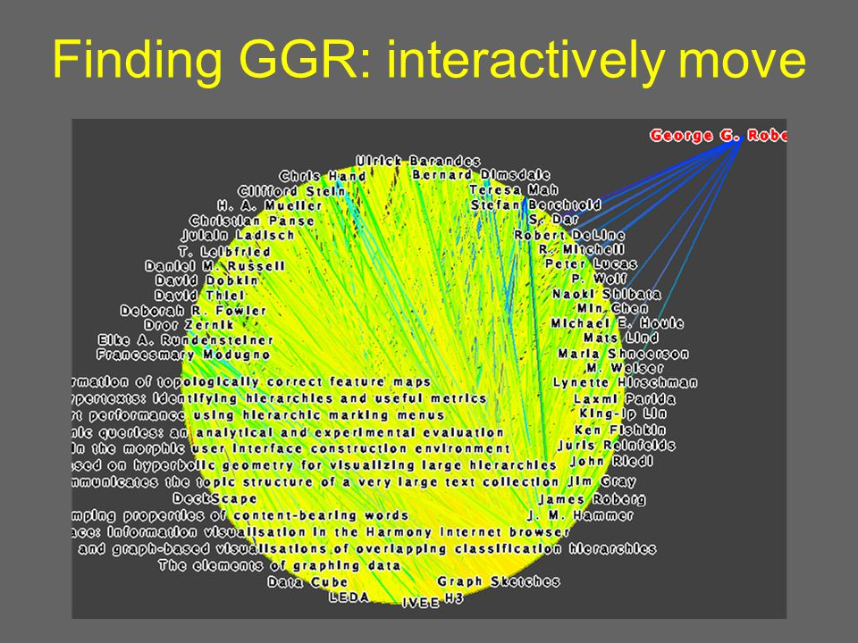 Finding GGR: interactively move
