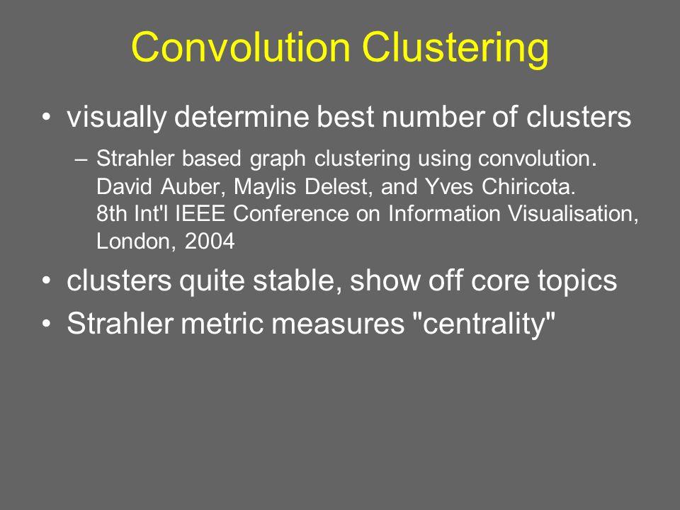 Cluster 1: PARC/Furnas, F+C