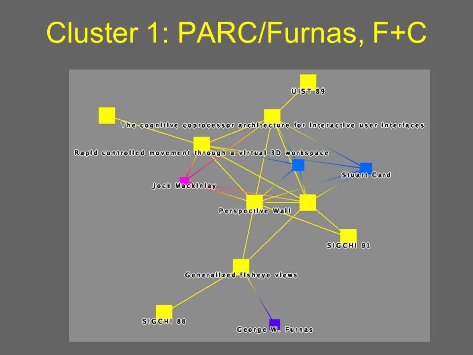 Cluster 2: Dynamic Queries, Tufte