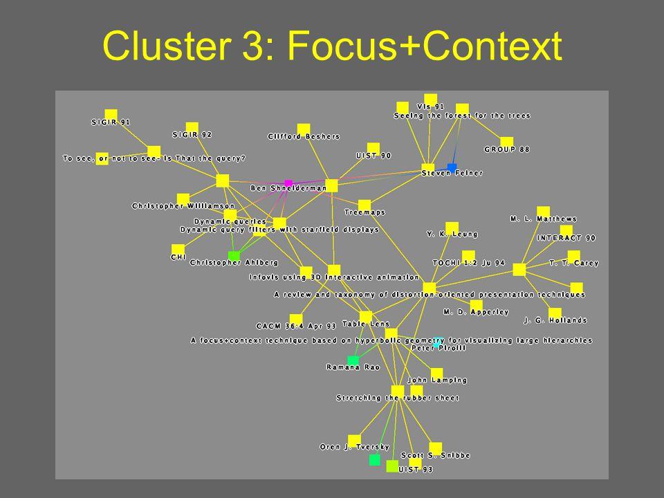 Cluster 4: ZUIs, high dim, brushing