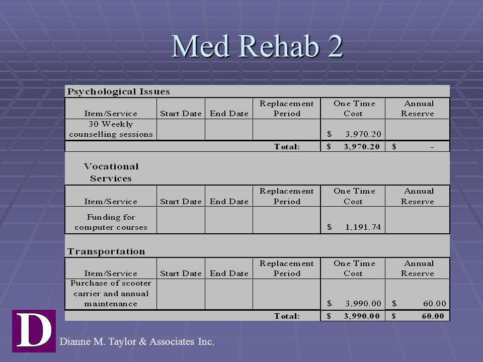 Med Rehab 2 Med Rehab 2 Dianne M. Taylor & Associates Inc.