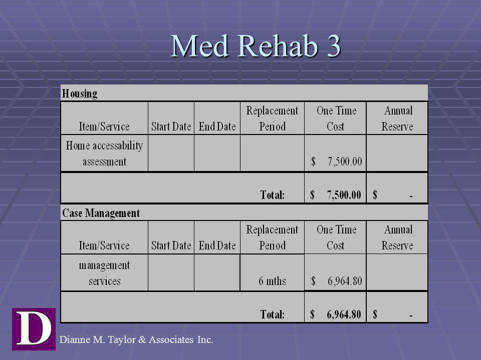 Med Rehab 3 Med Rehab 3 Dianne M. Taylor & Associates Inc.