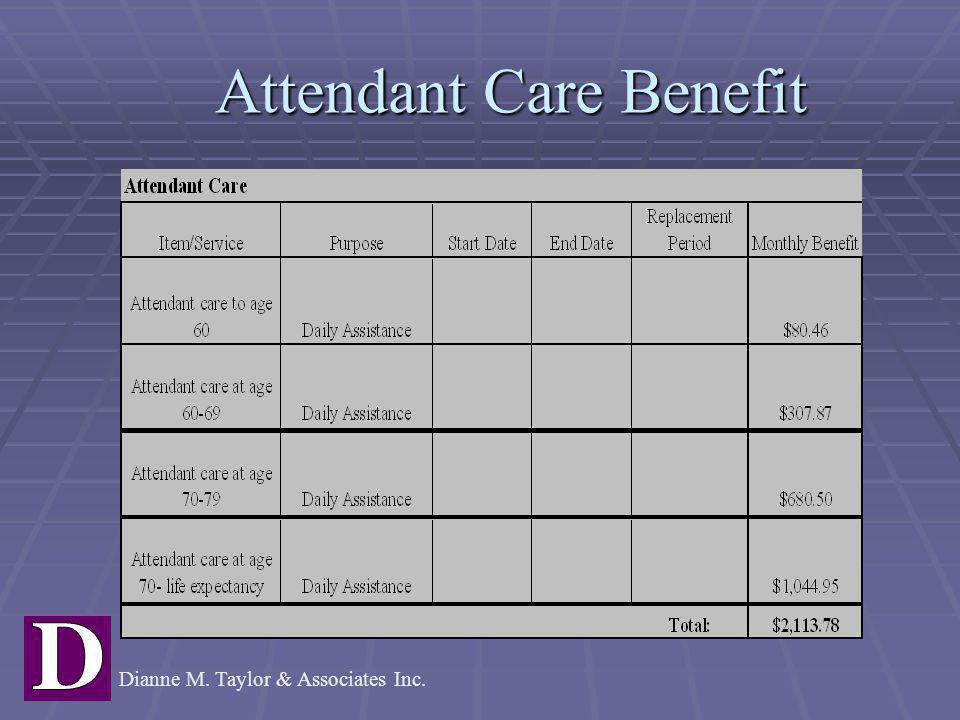 Attendant Care Benefit Attendant Care Benefit Dianne M. Taylor & Associates Inc.