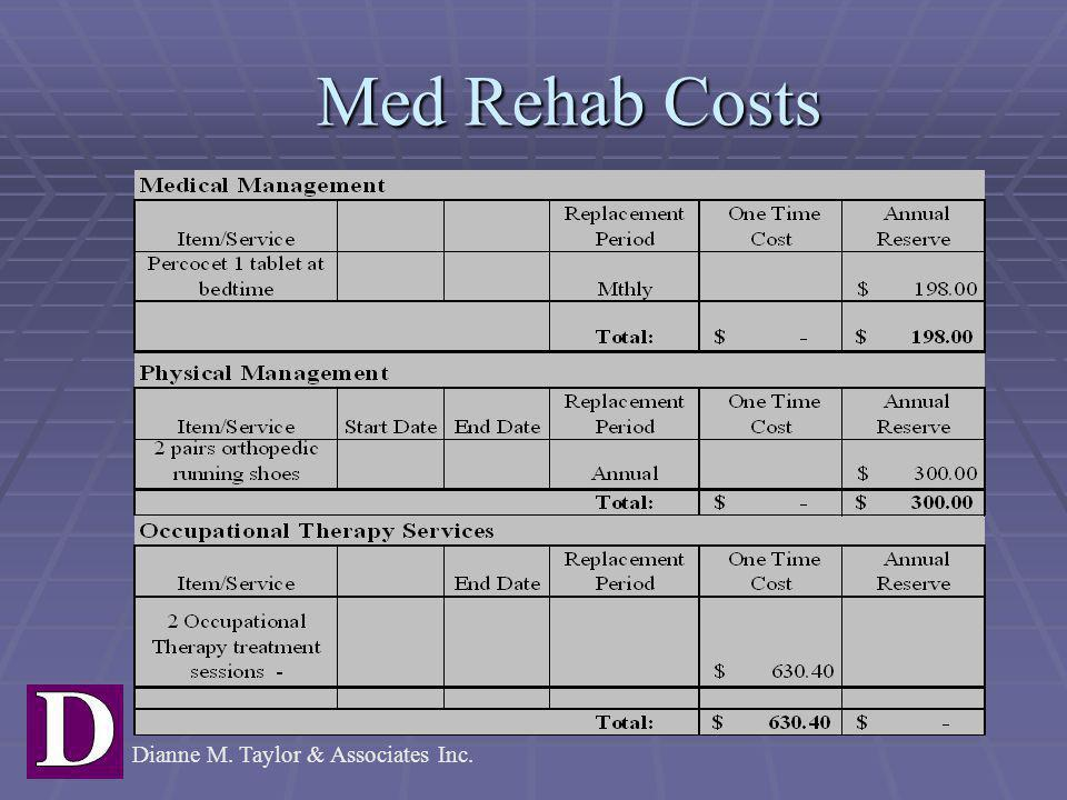 Med Rehab Costs Med Rehab Costs Dianne M. Taylor & Associates Inc.