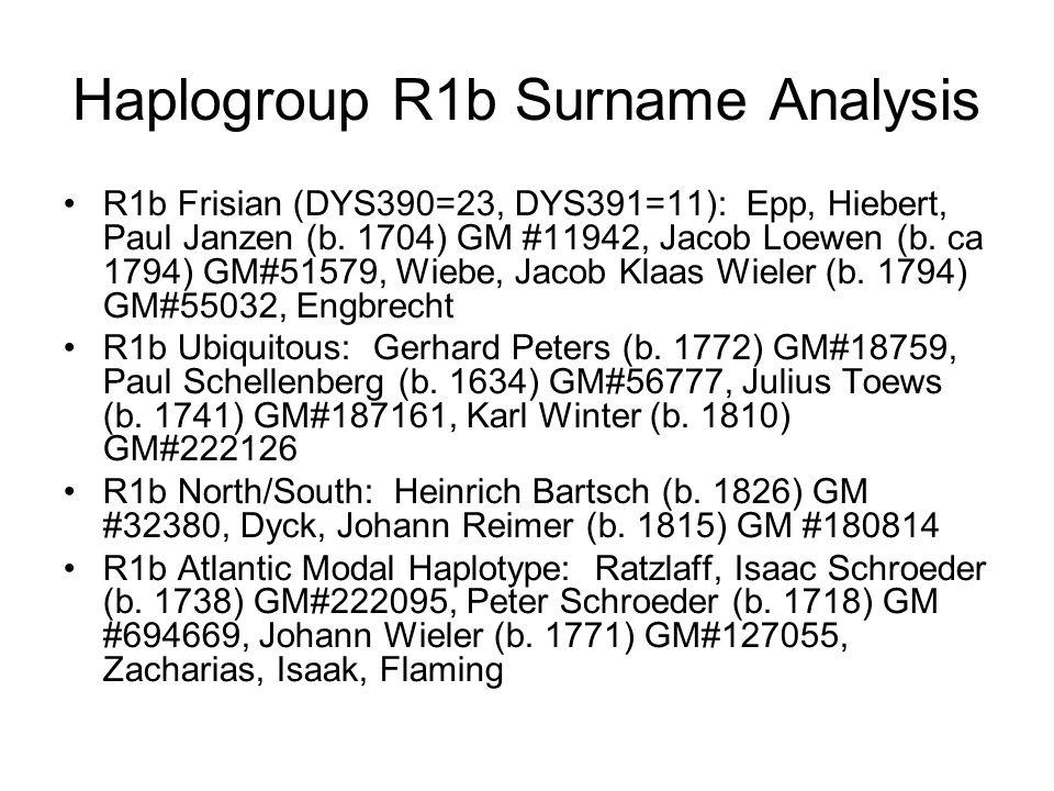Haplogroup R1b Surname Analysis R1b Frisian (DYS390=23, DYS391=11): Epp, Hiebert, Paul Janzen (b.