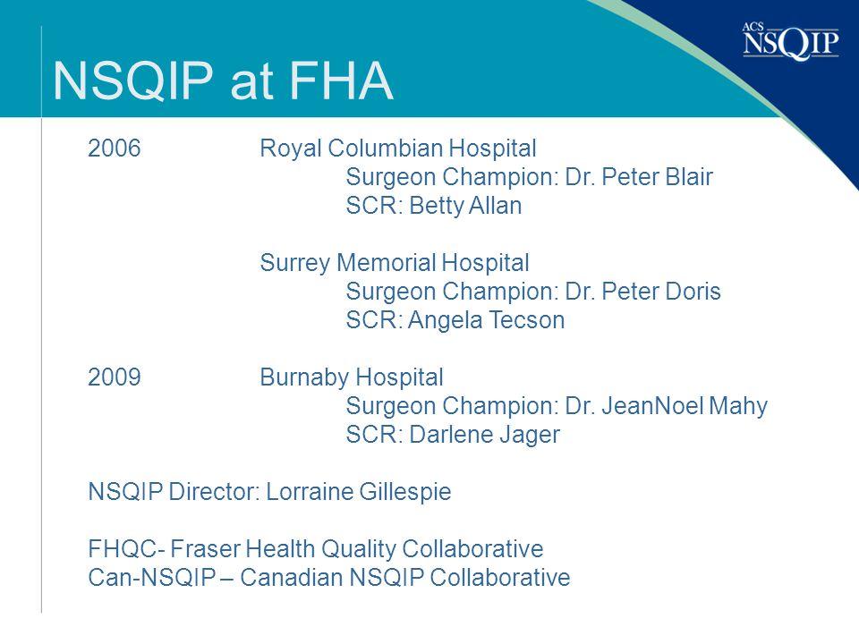 NSQIP at FHA 2006Royal Columbian Hospital Surgeon Champion: Dr.