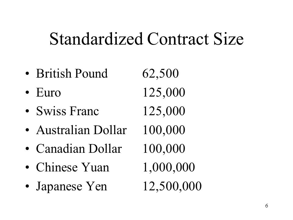 Standardized Contract Size British Pound62,500 Euro125,000 Swiss Franc125,000 Australian Dollar100,000 Canadian Dollar100,000 Chinese Yuan1,000,000 Ja