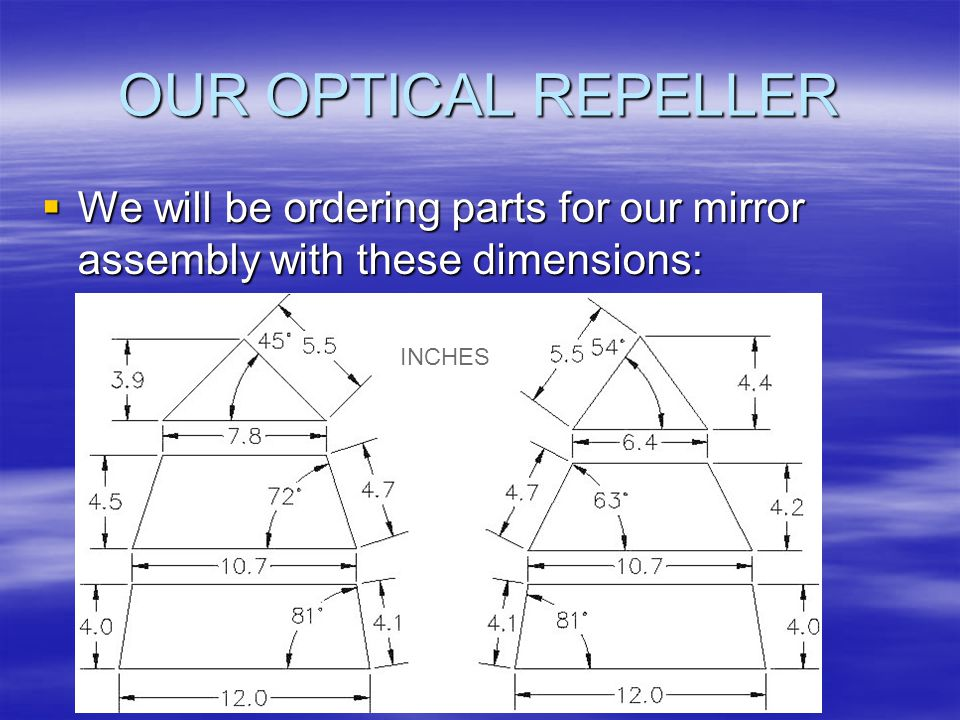 OUR OPTICAL REPELLER  We will be ordering parts for our mirror assembly with these dimensions: INCHES