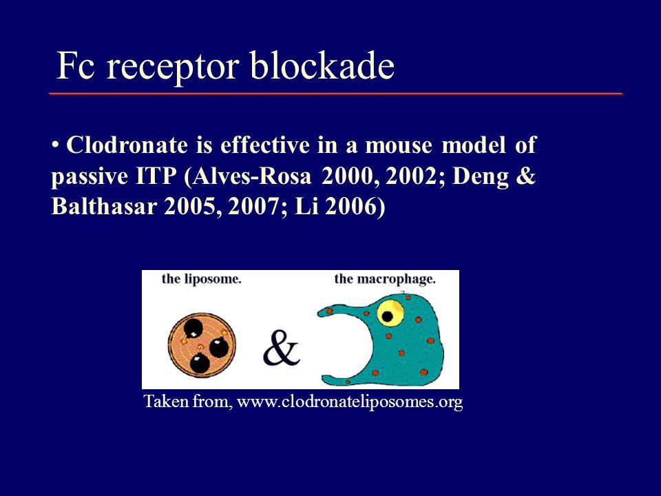Fc receptor blockade Clodronate is effective in a mouse model of passive ITP (Alves-Rosa 2000, 2002; Deng & Balthasar 2005, 2007; Li 2006) Taken from, www.clodronateliposomes.org