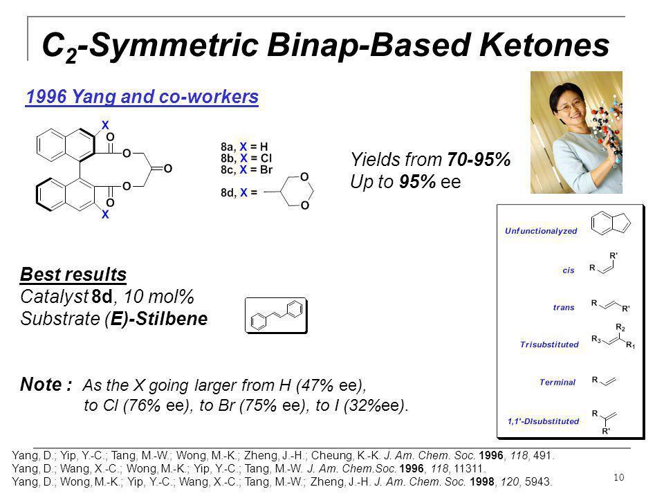 10 C 2 -Symmetric Binap-Based Ketones Yang, D.; Yip, Y.-C.; Tang, M.-W.; Wong, M.-K.; Zheng, J.-H.; Cheung, K.-K. J. Am. Chem. Soc. 1996, 118, 491. Ya