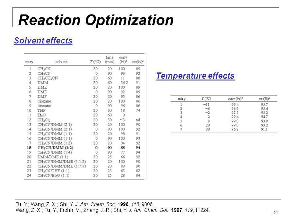 21 Reaction Optimization Solvent effects Tu, Y.; Wang, Z.-X.; Shi, Y. J. Am. Chem. Soc. 1996, 118, 9806. Wang, Z.-X.; Tu, Y.; Frohn, M.; Zhang, J.-R.;
