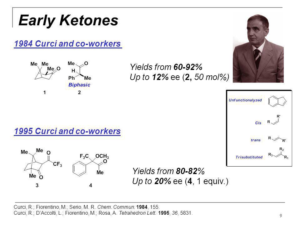 9 Early Ketones Curci, R.; Fiorentino, M.; Serio, M. R. Chem. Commun. 1984, 155. Curci, R.; D'Accolti, L.; Fiorentino, M.; Rosa, A. Tetrahedron Lett.