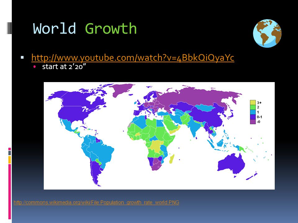 World Growth  http://www.youtube.com/watch v=4BbkQiQyaYc http://www.youtube.com/watch v=4BbkQiQyaYc start at 2'20 http://commons.wikimedia.org/wiki/File:Population_growth_rate_world.PNG