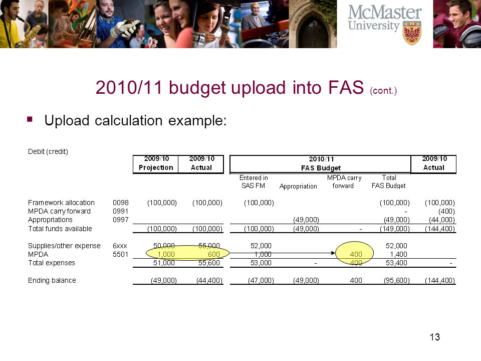 13 2010/11 budget upload into FAS (cont.) The Campaign for McMaster University  Upload calculation example: