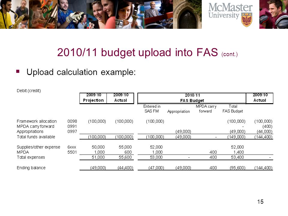 15 2010/11 budget upload into FAS (cont.) The Campaign for McMaster University  Upload calculation example: