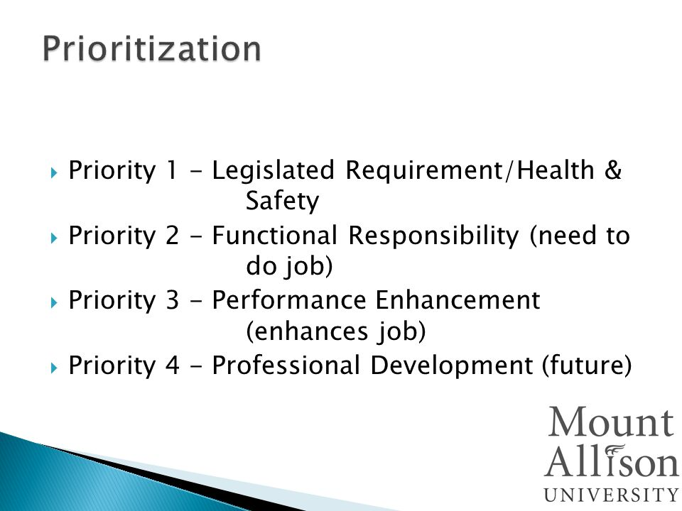  Priority 1 - Legislated Requirement/Health & Safety  Priority 2 - Functional Responsibility (need to do job)  Priority 3 - Performance Enhancement