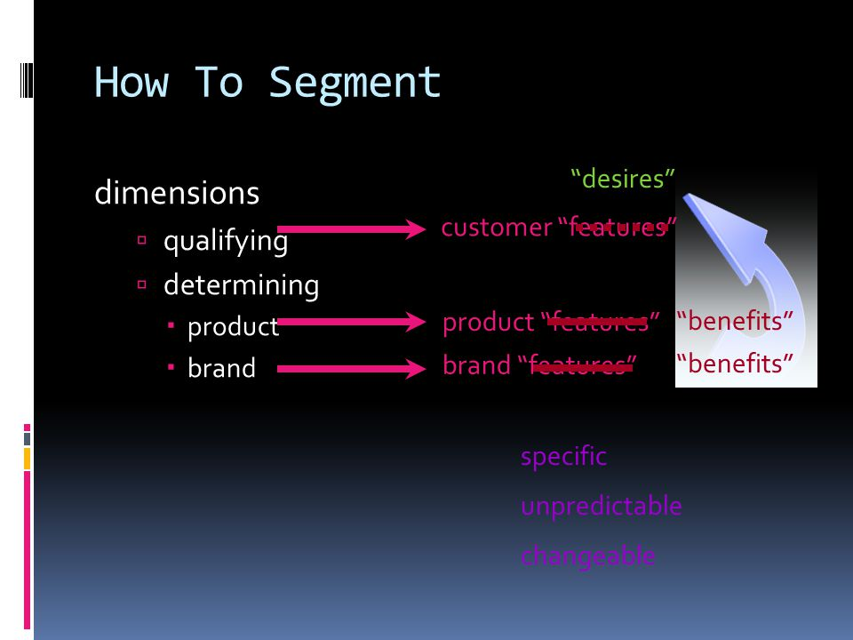 How To Segment dimensions  qualifying  determining  product  brand customer features product features brand features specific changeable unpredictable benefits desires benefits