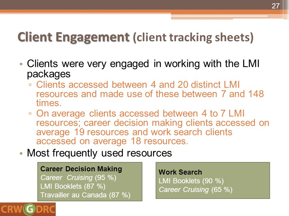 Client Engagement Client Engagement (client tracking sheets) Clients were very engaged in working with the LMI packages ▫ Clients accessed between 4 and 20 distinct LMI resources and made use of these between 7 and 148 times.