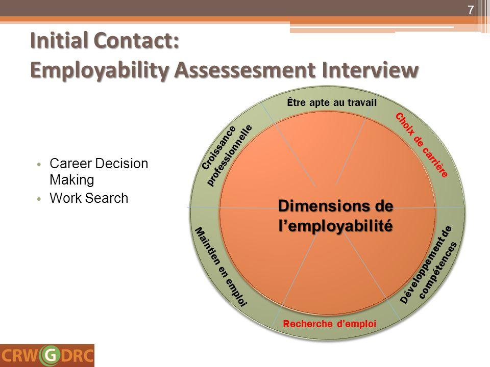 Initial Contact: Employability Assessesment Interview Career Decision Making Work Search 7 Être apte au travail Choix de carrière Développement de compétences Recherche d'emploi Maintien en emploi Croissance professionnelle Dimensions de l'employabilité