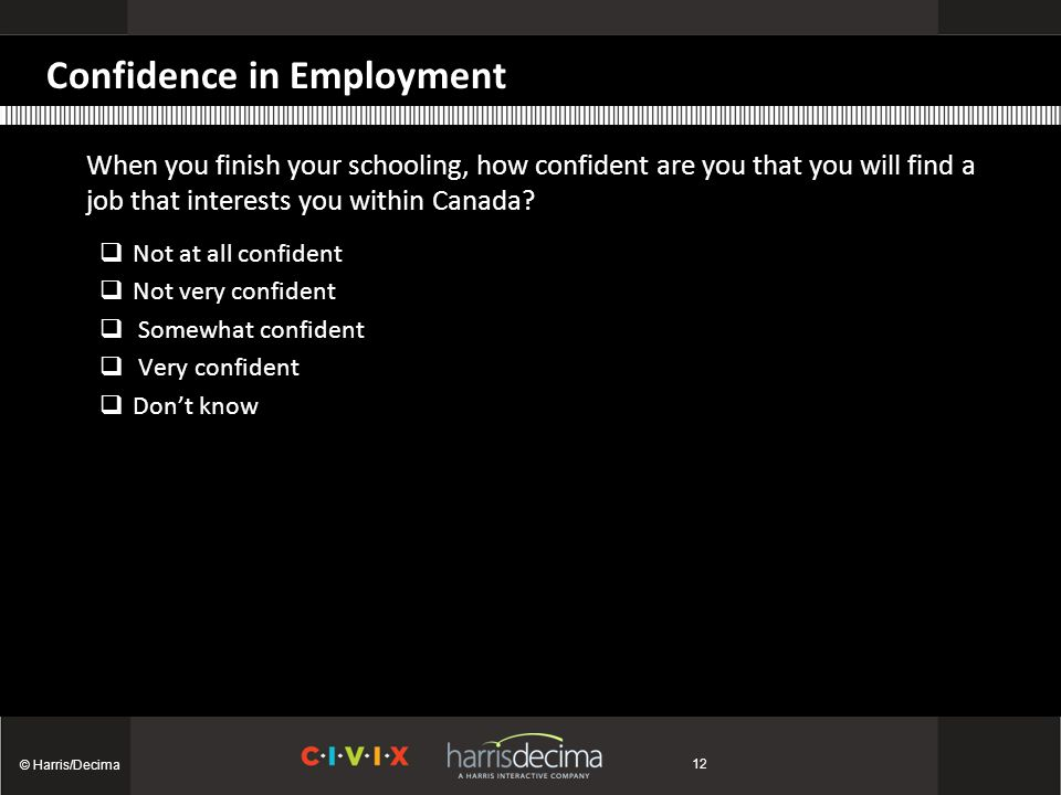 Confidence in Employment When you finish your schooling, how confident are you that you will find a job that interests you within Canada?  Not at all