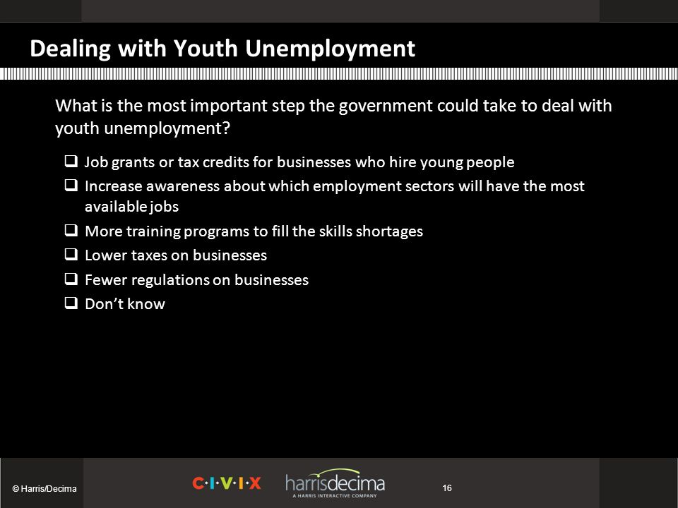 Dealing with Youth Unemployment What is the most important step the government could take to deal with youth unemployment?  Job grants or tax credits