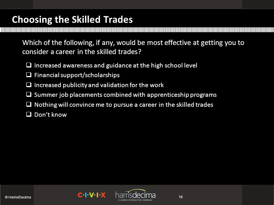 Choosing the Skilled Trades Which of the following, if any, would be most effective at getting you to consider a career in the skilled trades?  Incre