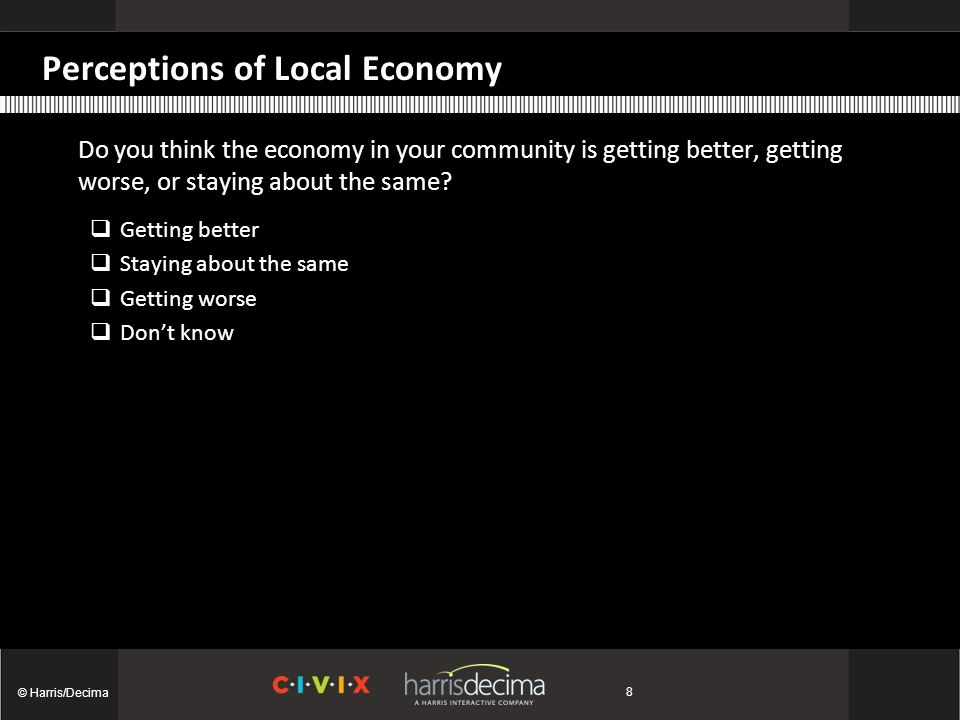Perceptions of Local Economy Do you think the economy in your community is getting better, getting worse, or staying about the same?  Getting better