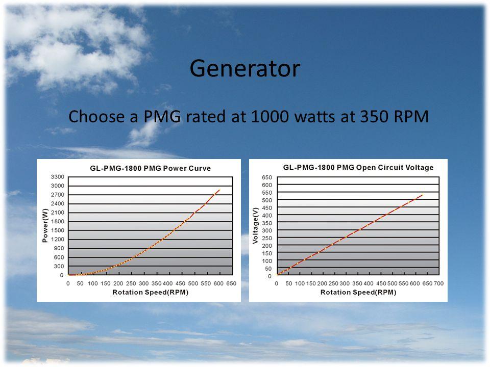 Generator Choose a PMG rated at 1000 watts at 350 RPM