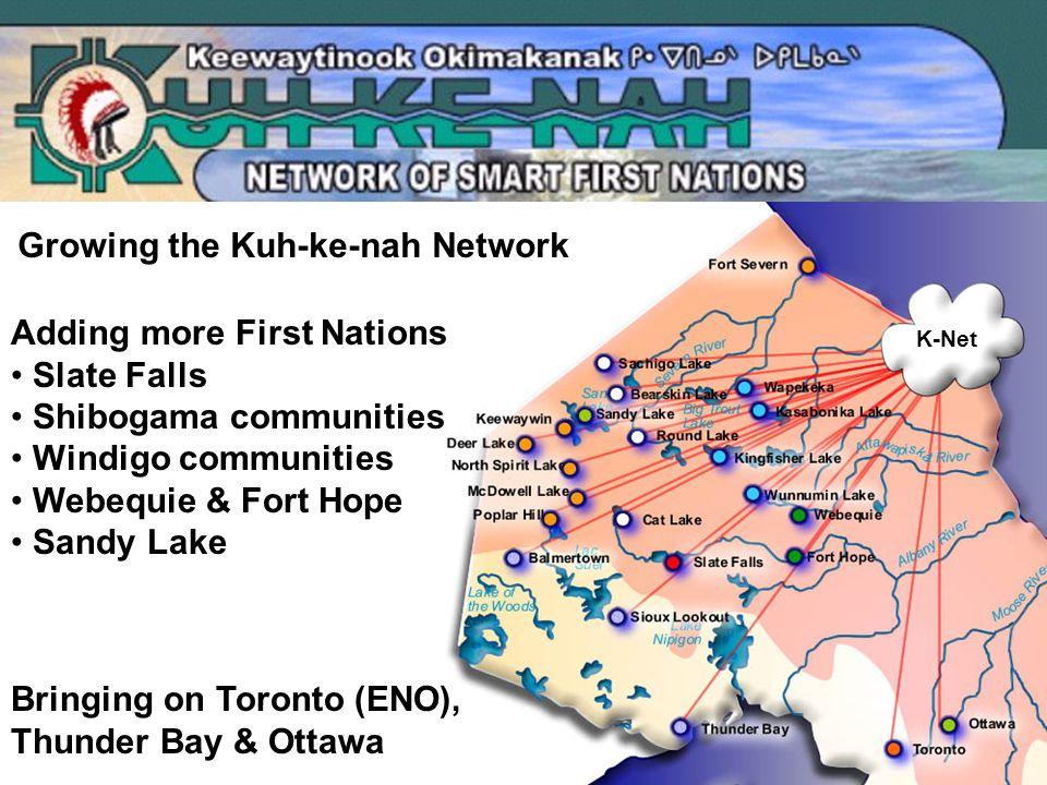 Growing the Kuh-ke-nah Network Adding more First Nations Slate Falls Shibogama communities Windigo communities Webequie & Fort Hope Sandy Lake K-Net Bringing on Toronto (ENO), Thunder Bay & Ottawa