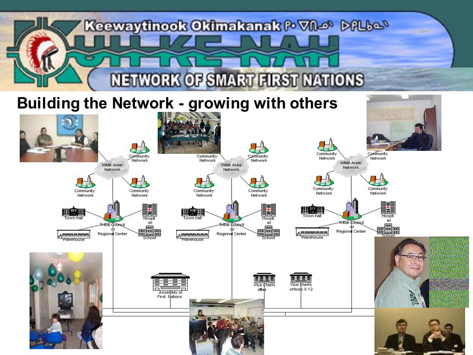 Building the Network - growing with others