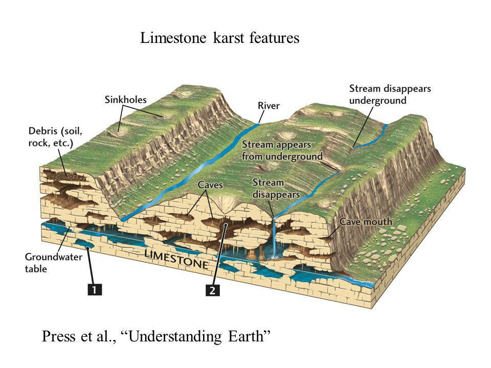 Press et al., Understanding Earth Limestone karst features