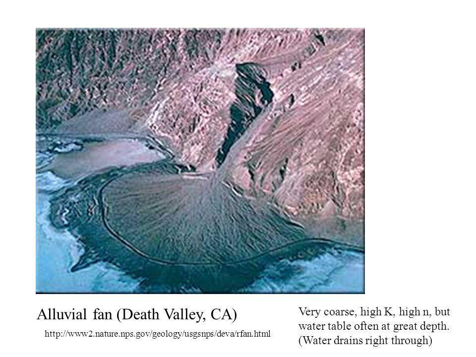 Braided river gravel deposits make excellent aquifers.