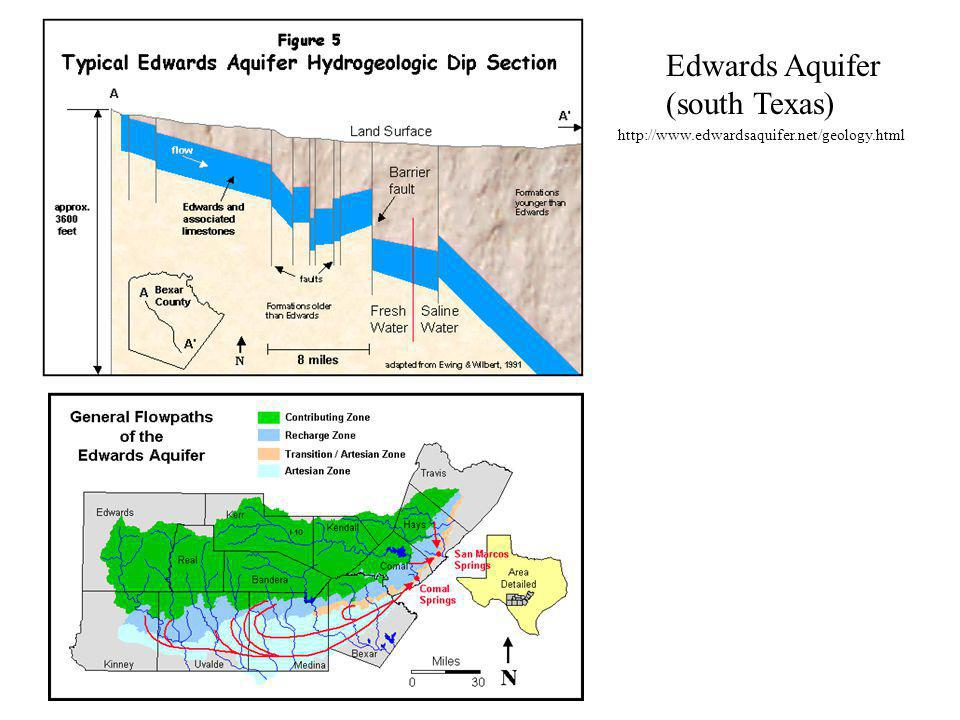 Edwards Aquifer (south Texas) http://www.edwardsaquifer.net/geology.html