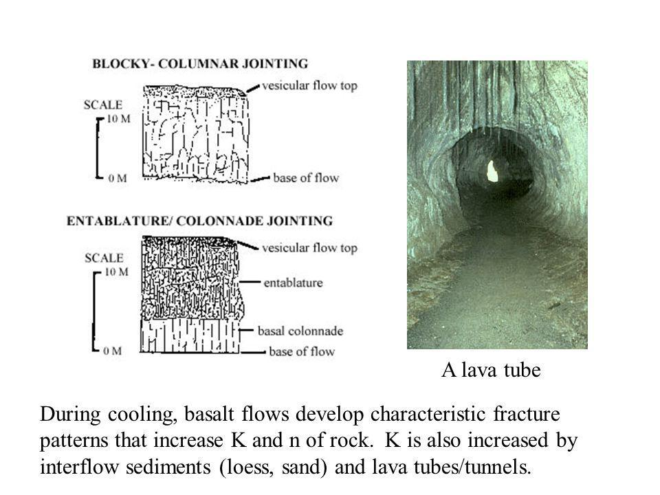 During cooling, basalt flows develop characteristic fracture patterns that increase K and n of rock. K is also increased by interflow sediments (loess