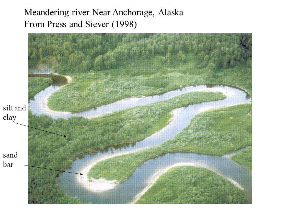 Meandering river Near Anchorage, Alaska From Press and Siever (1998) sand bar silt and clay