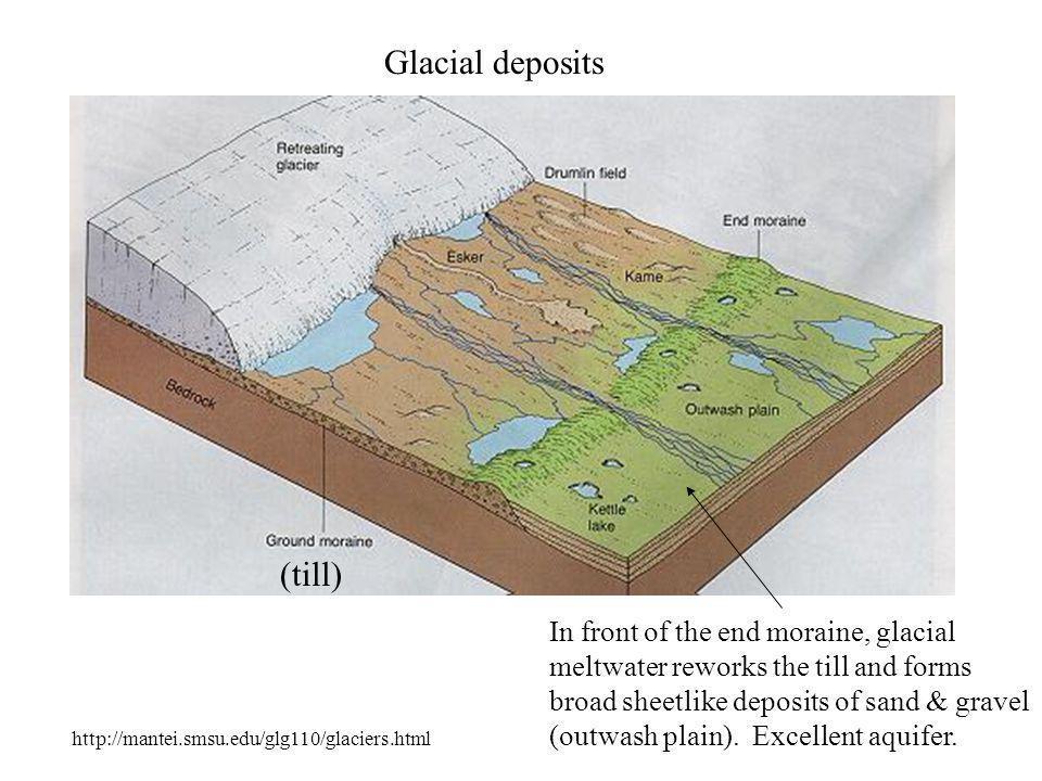 Glacial till forms a blanket-like deposit beneath a glacier.
