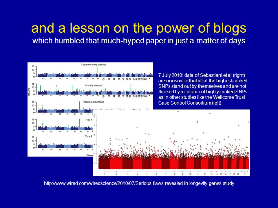 and a lesson on the power of blogs which humbled that much-hyped paper in just a matter of days http://www.wired.com/wiredscience/2010/07/Serious-flaws-revealed-in-longevity-genes-study 7 July 2010: data of Sebastiani et al (right) are unusual in that all of the highest-ranked SNPs stand out by themselves and are not flanked by a column of highly-ranked SNPs as in other studies like the Wellcome Trust Case Control Consortium (left)