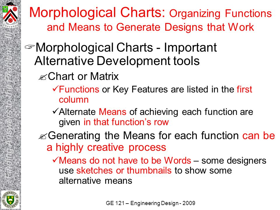 GE 121 – Engineering Design - 2009 Morphological Charts: Organizing Functions and Means to Generate Designs that Work  Morphological Charts - Importa