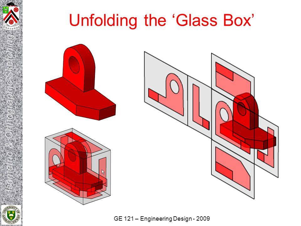 GE 121 – Engineering Design - 2009 Unfolding the 'Glass Box'