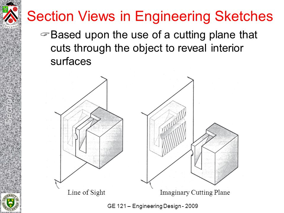 GE 121 – Engineering Design - 2009 Section Views in Engineering Sketches  Based upon the use of a cutting plane that cuts through the object to revea