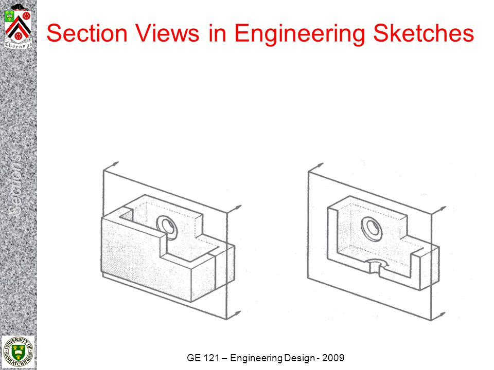 GE 121 – Engineering Design - 2009 Section Views in Engineering Sketches
