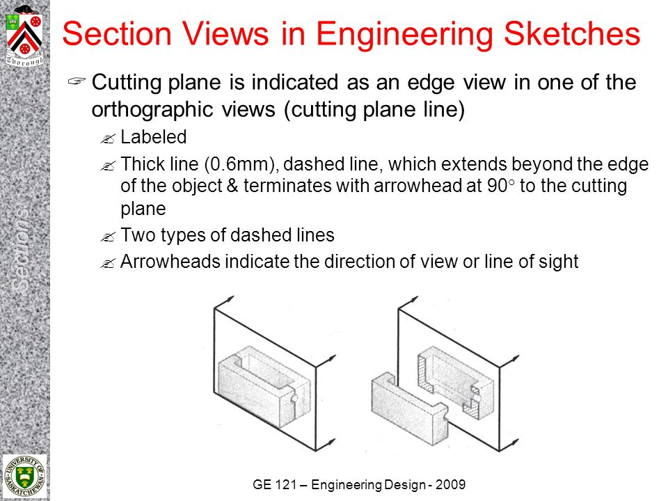 GE 121 – Engineering Design - 2009 Section Views in Engineering Sketches  Cutting plane is indicated as an edge view in one of the orthographic views