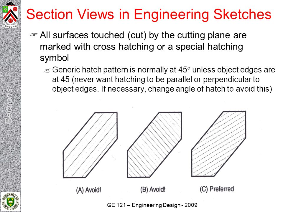 GE 121 – Engineering Design - 2009 Section Views in Engineering Sketches  All surfaces touched (cut) by the cutting plane are marked with cross hatch