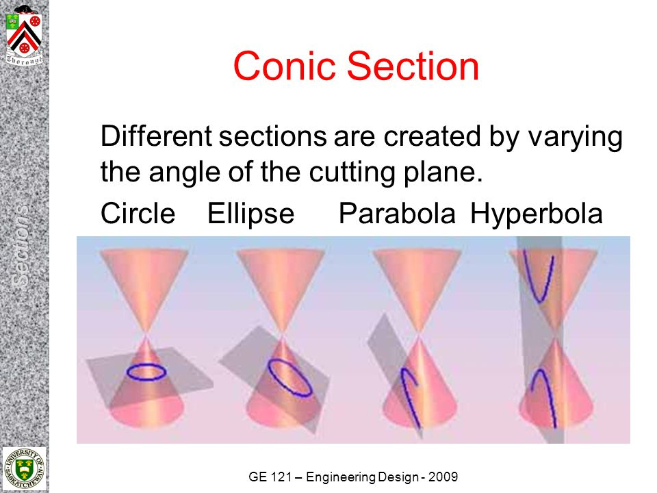 GE 121 – Engineering Design - 2009 Conic Section Different sections are created by varying the angle of the cutting plane. CircleEllipseParabolaHyperb