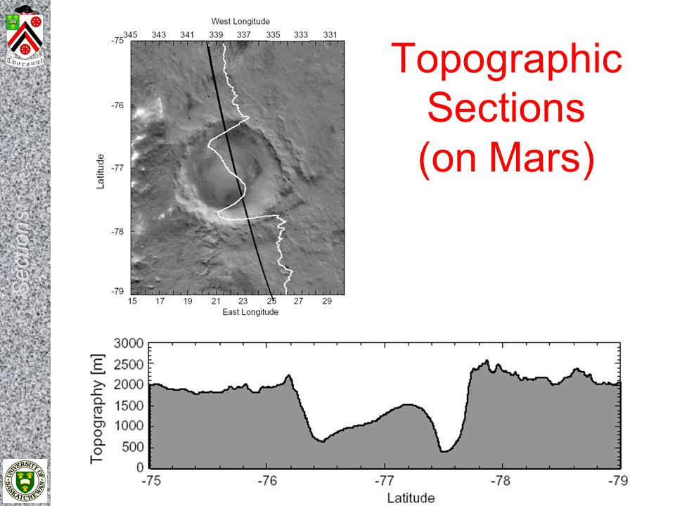GE 121 – Engineering Design - 2009 Topographic Sections (on Mars)