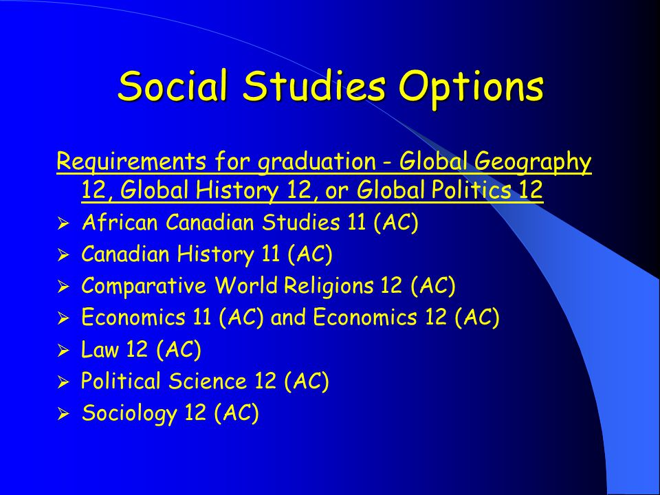 Social Studies Options Requirements for graduation - Global Geography 12, Global History 12, or Global Politics 12  African Canadian Studies 11 (AC)  Canadian History 11 (AC)  Comparative World Religions 12 (AC)  Economics 11 (AC) and Economics 12 (AC)  Law 12 (AC)  Political Science 12 (AC)  Sociology 12 (AC)